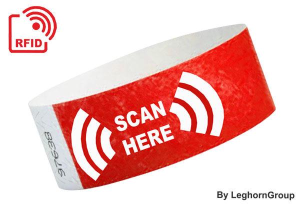 Brățări De Unică Folosință Tyvek RFID